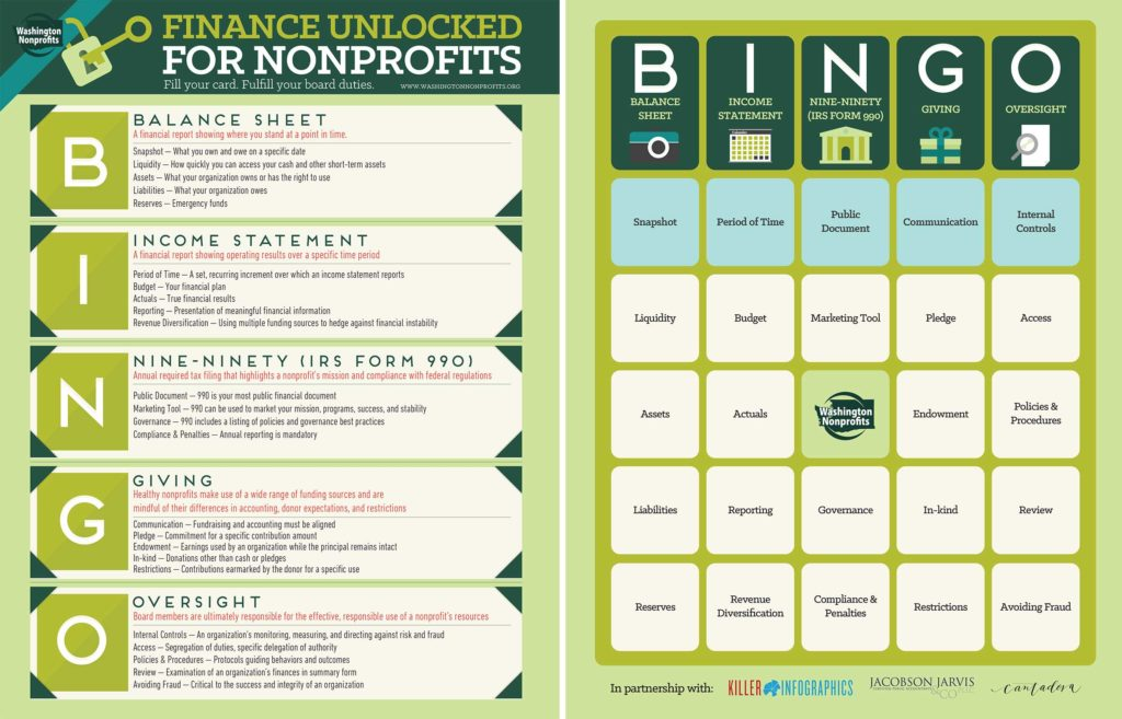 Finance Unlocked for Nonprofits Bingo Card