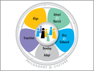 Workers in Nonprofits graphic